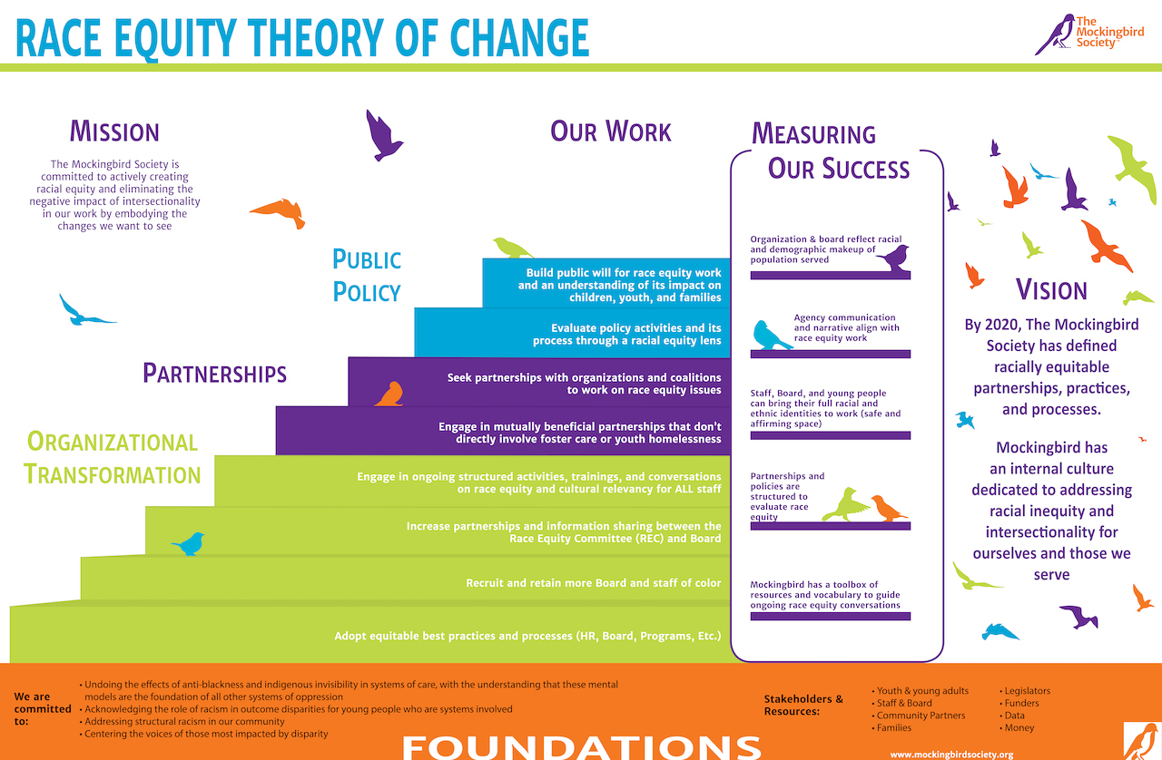 REC Theory of Change Banner V3 1
